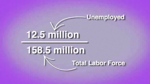F. How to Calculate the National Unemployment Rate Promo Image