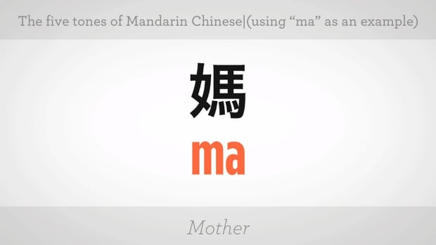 B. 5 Tones of Mandarin Chinese Promo Image