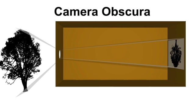 Y. How to Transform a Room into a Camera Obscura Promo Image