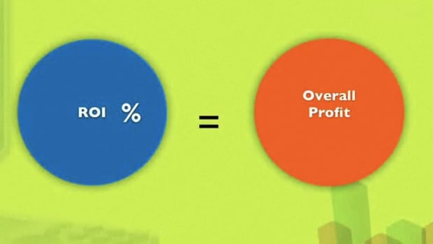 Y. How to Calculate ROI (Return on Investment) Promo Image