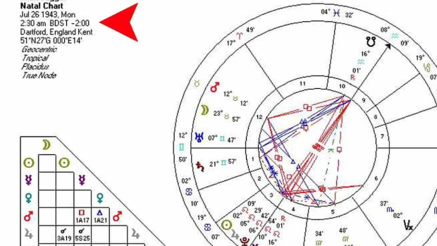 V. What Is a Natal Chart in Astrology? Promo Image
