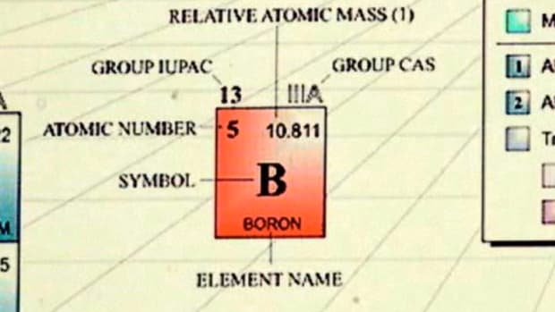 P. How To Find Molar Mass Promo Image