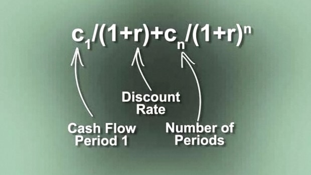 ZH. How to Calculate Net Present Value Promo Image