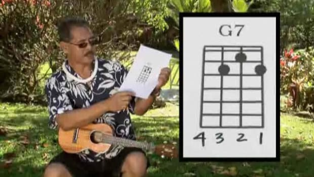 O. How to Read Ukulele Chord Charts Promo Image