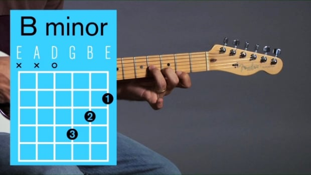 ZG. How to Play a B Minor Open Chord on Guitar Promo Image