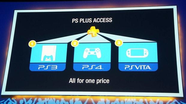 W. Benefits of PlayStation Plus Promo Image