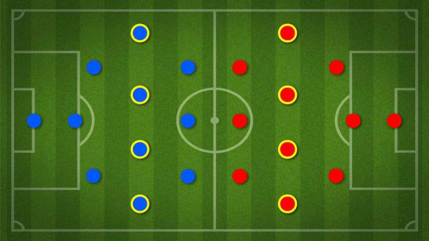 C. How to Understand Soccer Positions Promo Image